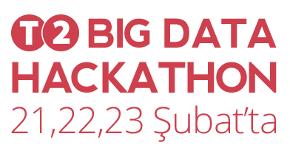 """CS Students Win 24-Hour Nonstop """"Big Data Hackathon"""""""