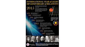 Department of Physics International Year of Light Celebrations