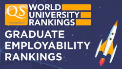 Bilkent Leads Turkey's Universities in QS Rankings